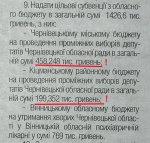 Проміжні вибори до Чернівецької облради обійдуться в більш як півмільйона