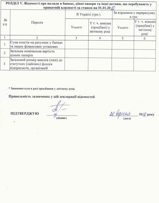 Хто ви є, Василю ПРОДАНЕ, – нашоукраїнець чи регіонал?