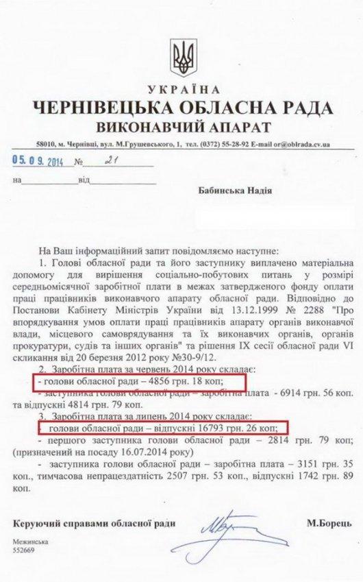 Голова облради Гайничеру заробив за  місяць 20 тисяч гривень