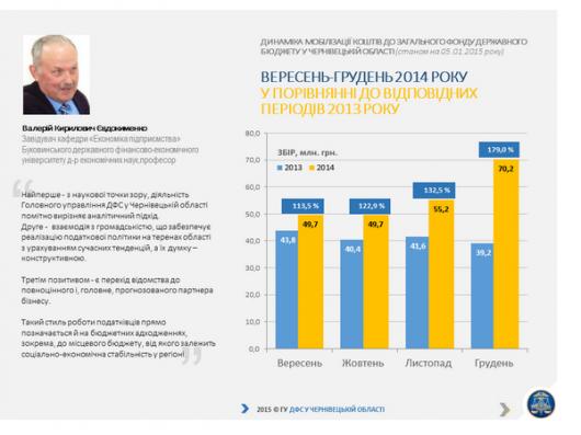 Головний податківець Буковини Михайло Сеничак: Красномовніше за нас говорять тільки наші справи