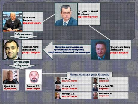 """Аваков і Ярема розповіли, хто і звідки привозив у Київ """"тітушок"""""""