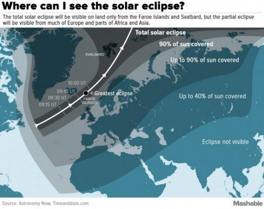 Сьогодні над Україною пройде сонячне затемнення