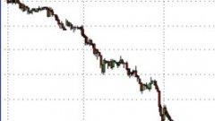 Обвал на ринку нафти триває, барель WTI – дешевше за 40 доларів