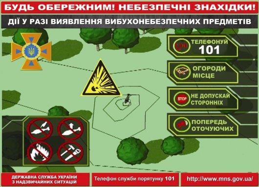 До уваги буковинців! Що робити при виявленні вибухонебезпечних предметів