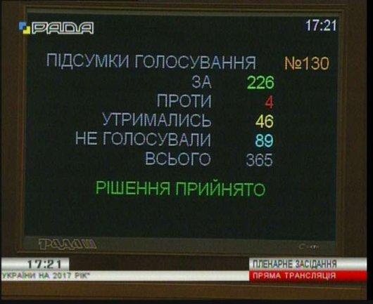 Органи місцевого самоврядування Буковини отримають додатково сотні мільйонів гривень