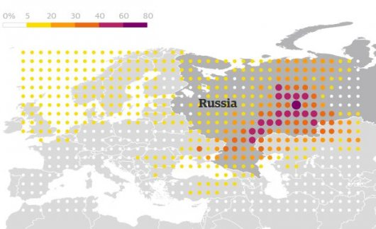 Велика катастрофа в Росії