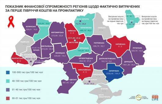 Чернівецька область на 2-му місці за кількістю витраченого на боротьбу зі СНІДом