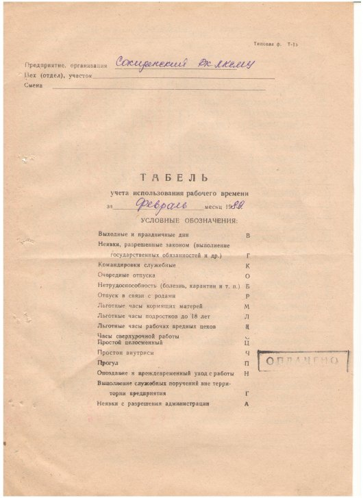 Комсомольці Бессарабії на службі у Козака. ОНОВЛЕНО